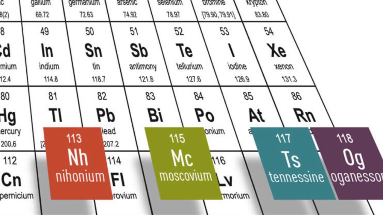 tabla periodica 8