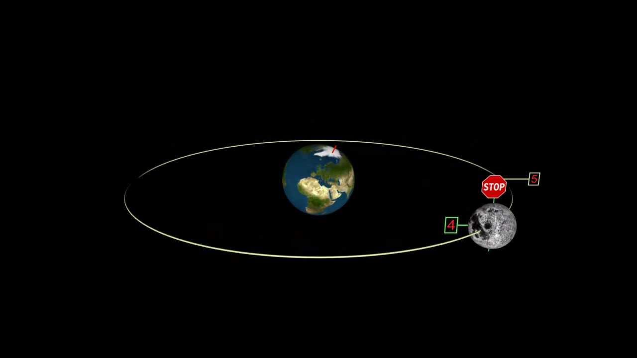 historia de la luna 13